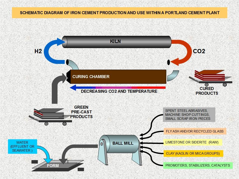 cement-plant-3